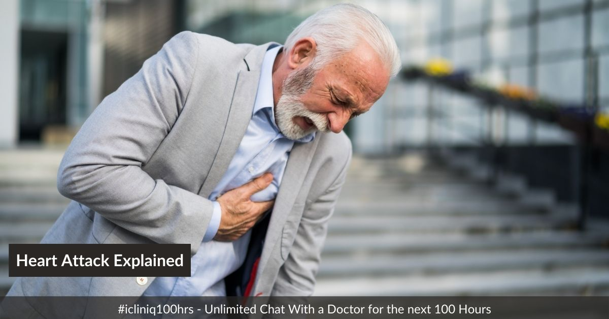 Heart Attack Explained