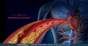 Atherosclerosis: The Silent Killer