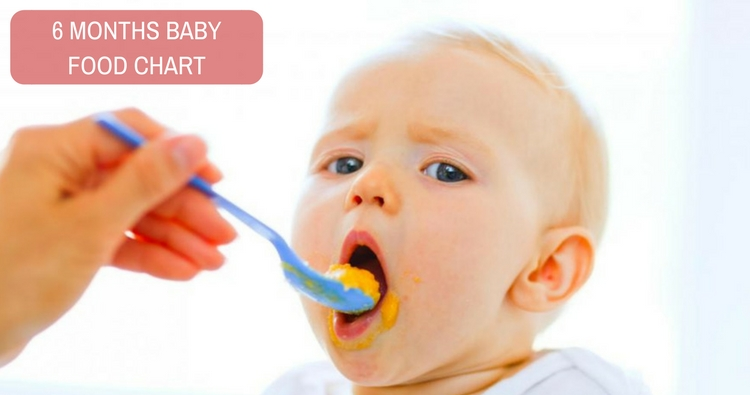 Kindly advise about the food that can be given to my 6 months old baby.